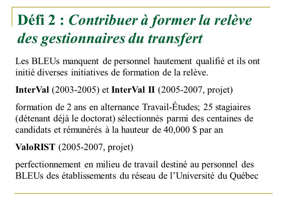 Défi 2 : Contribuer à former la relève des gestionnaires du transfert