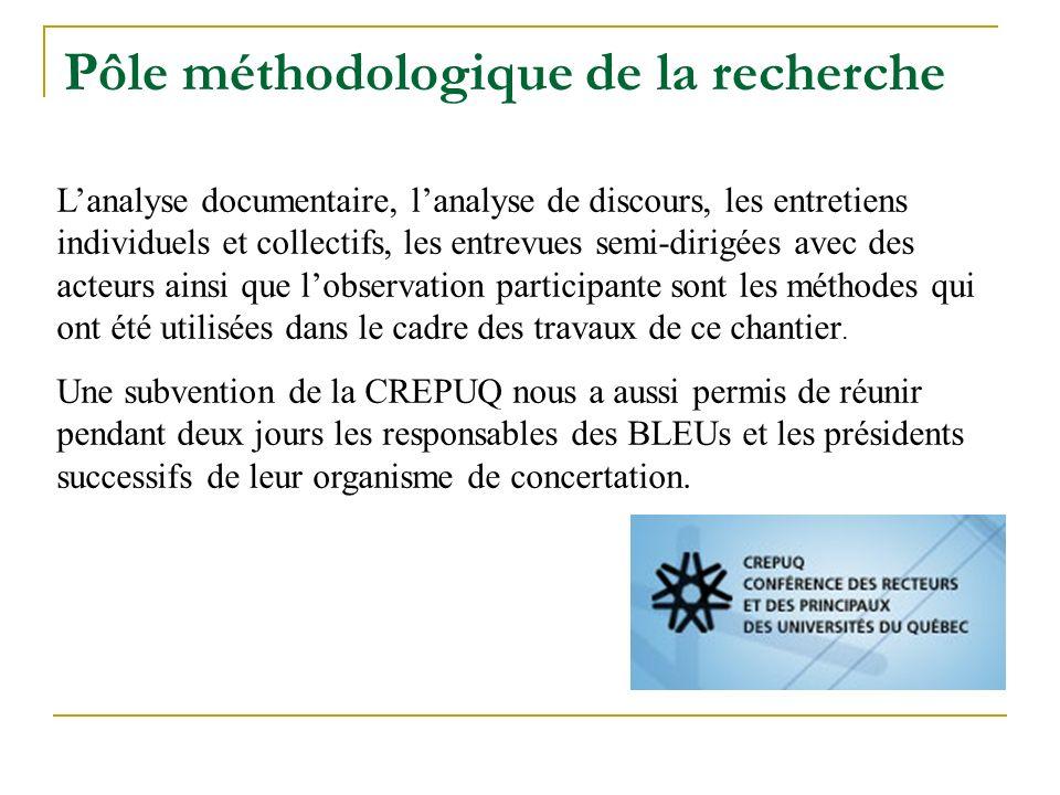 Pôle méthodologique de la recherche