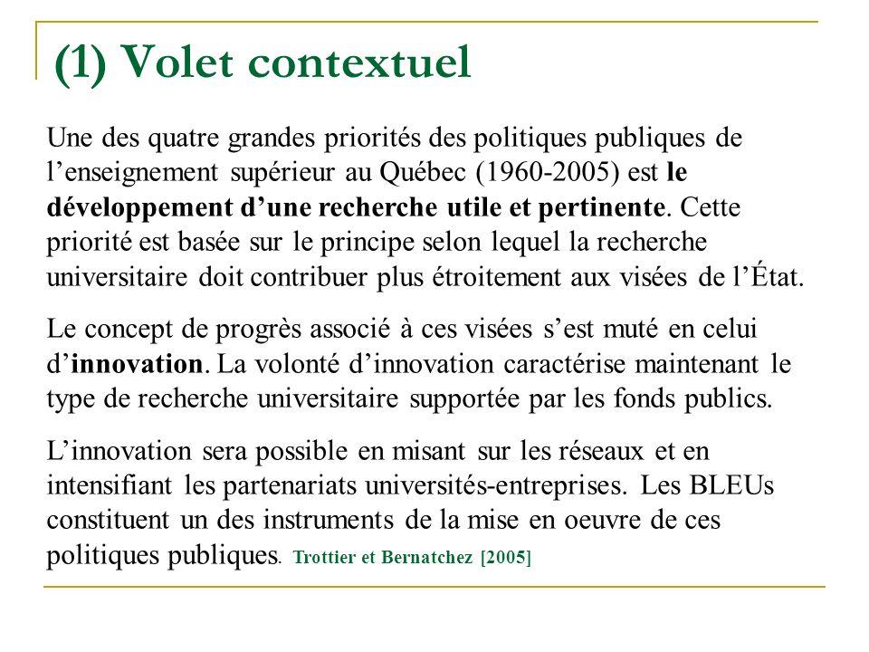 (1) Volet contextuel