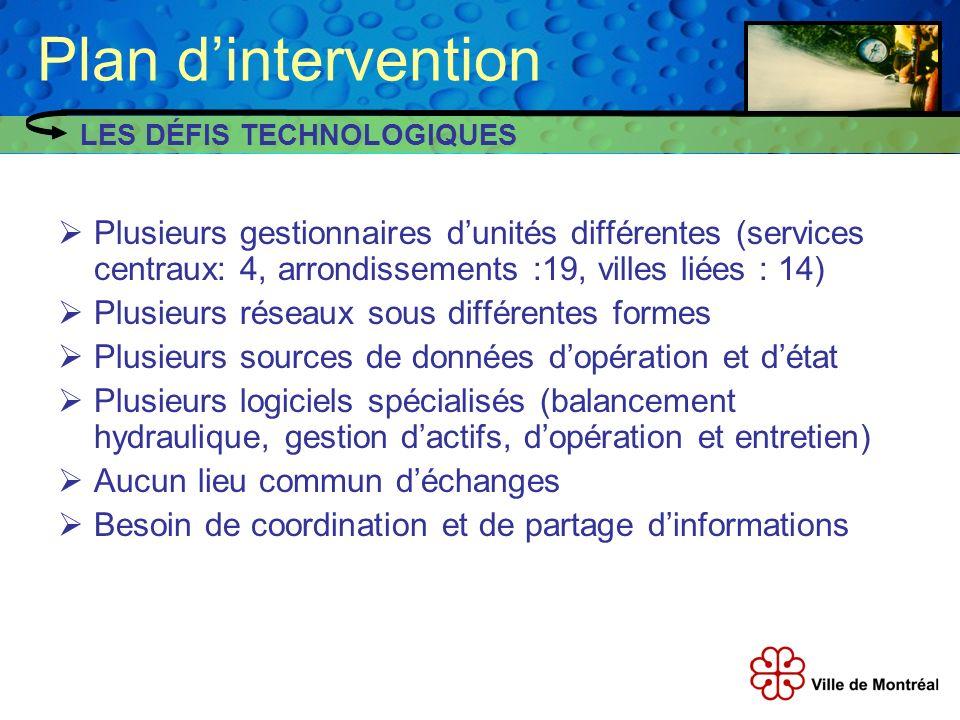 Plan d'intervention LES DÉFIS TECHNOLOGIQUES.