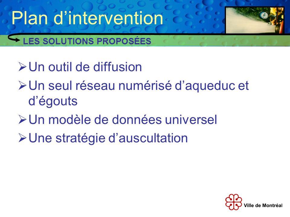 Plan d'intervention Un outil de diffusion