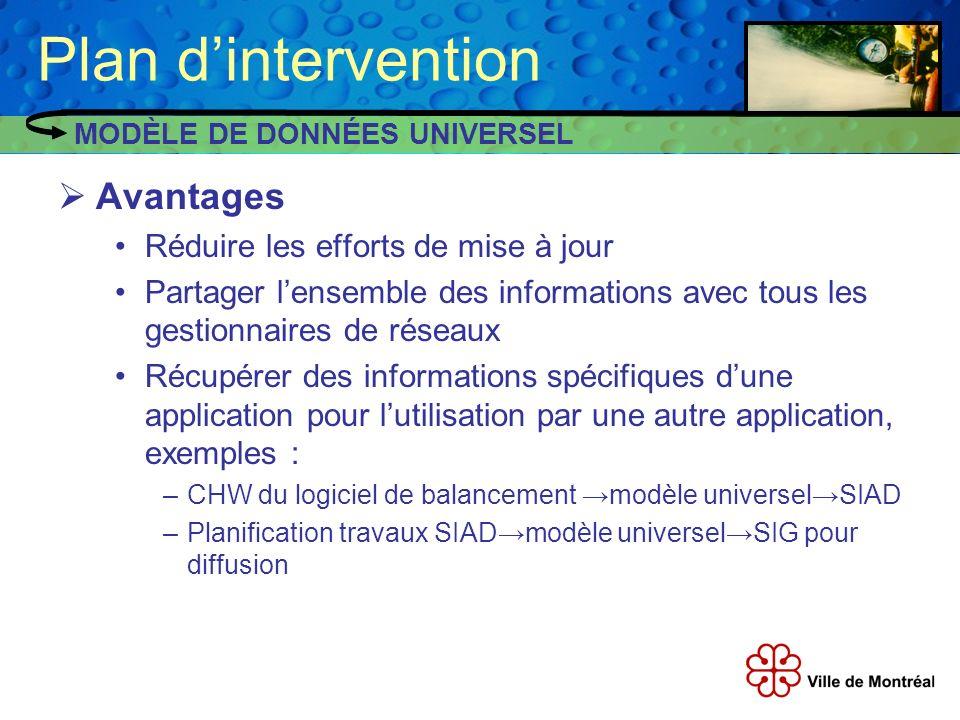 Plan d'intervention Avantages Réduire les efforts de mise à jour
