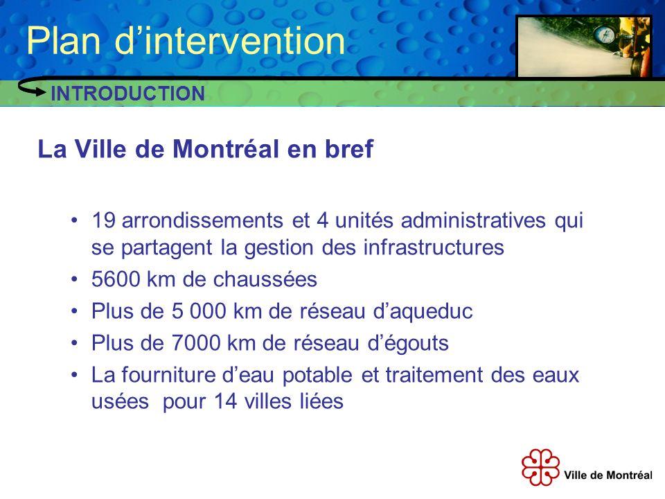 Plan d'intervention La Ville de Montréal en bref
