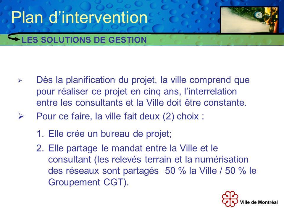 Plan d'intervention 1. Elle crée un bureau de projet;
