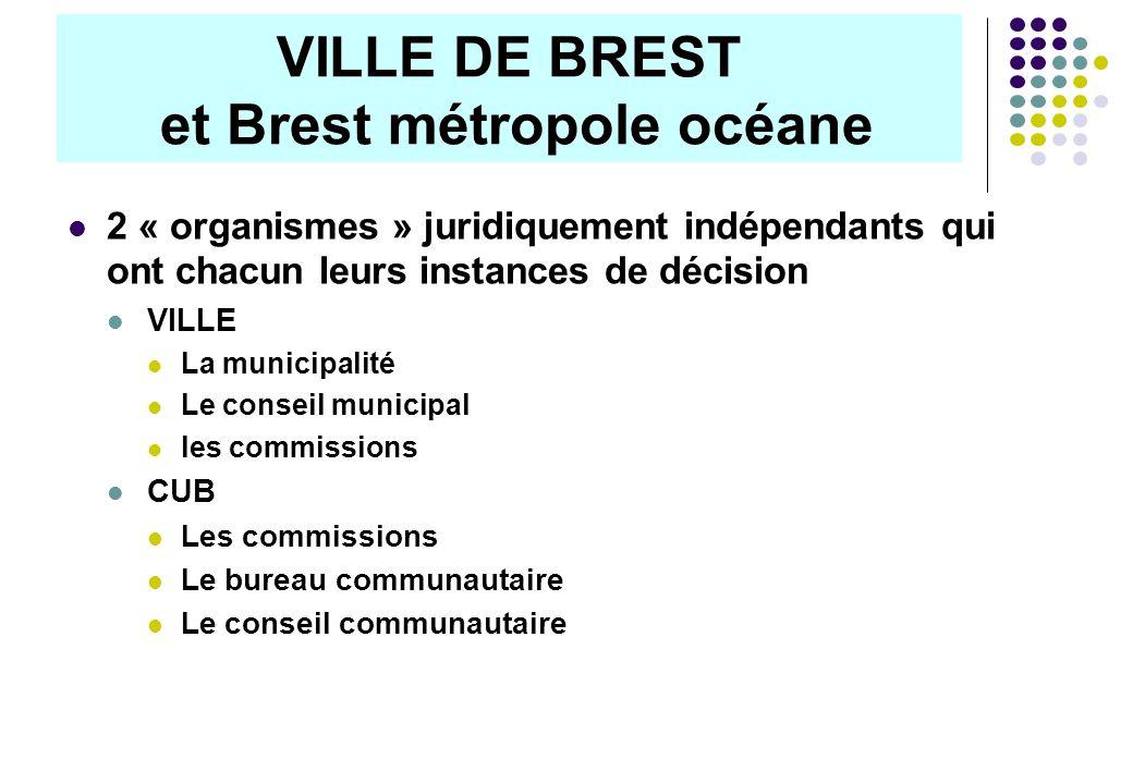 VILLE DE BREST et Brest métropole océane