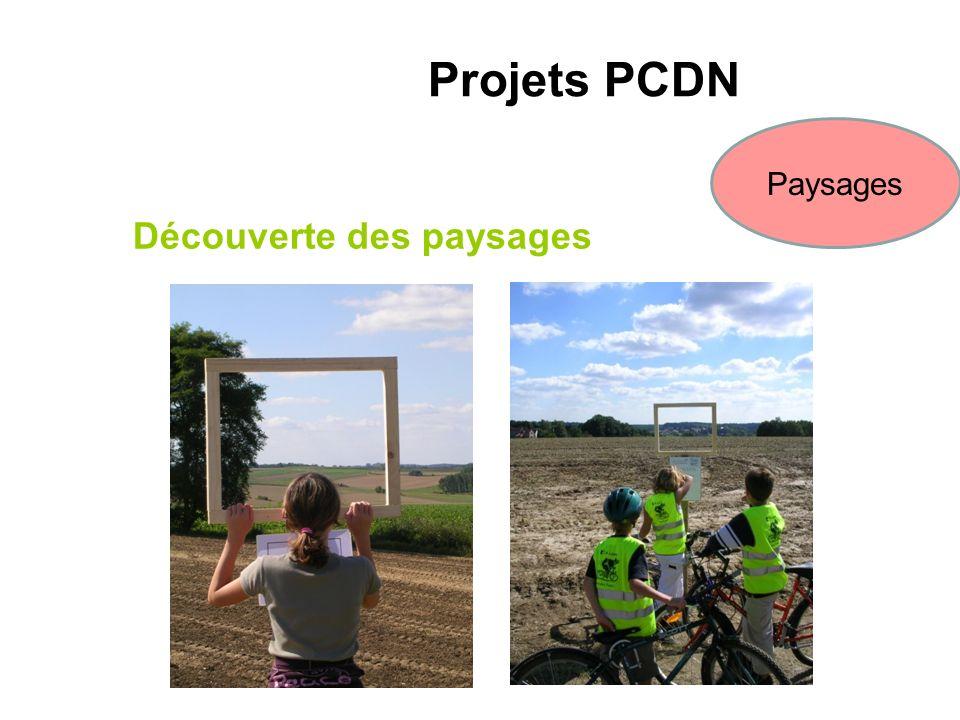 Projets PCDN Paysages Découverte des paysages P63 Lasne,