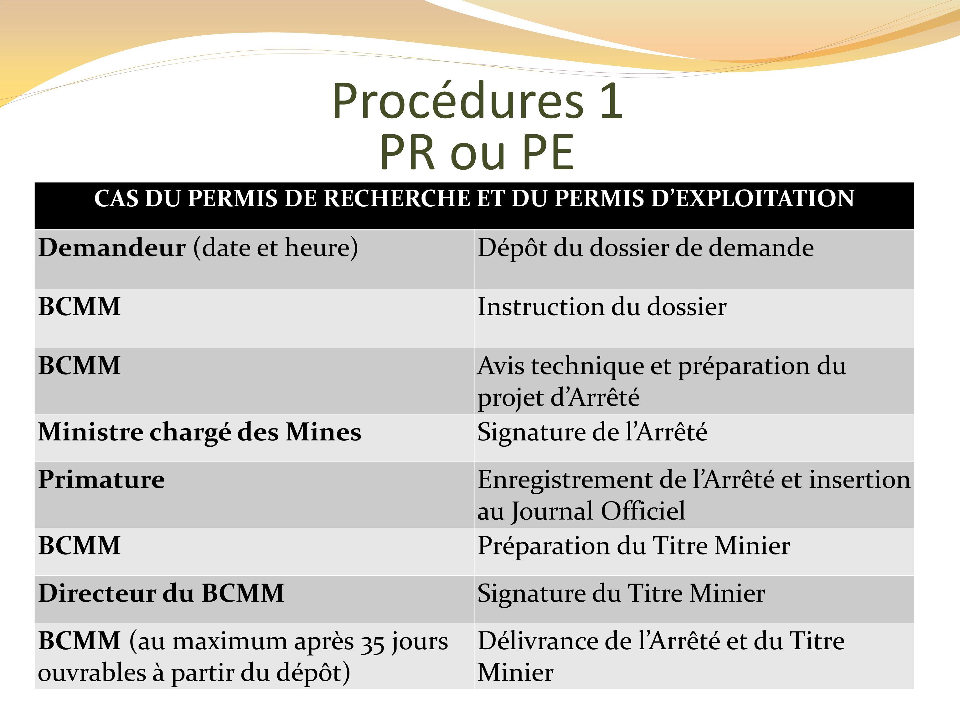 CAS DU PERMIS DE RECHERCHE ET DU PERMIS D'EXPLOITATION