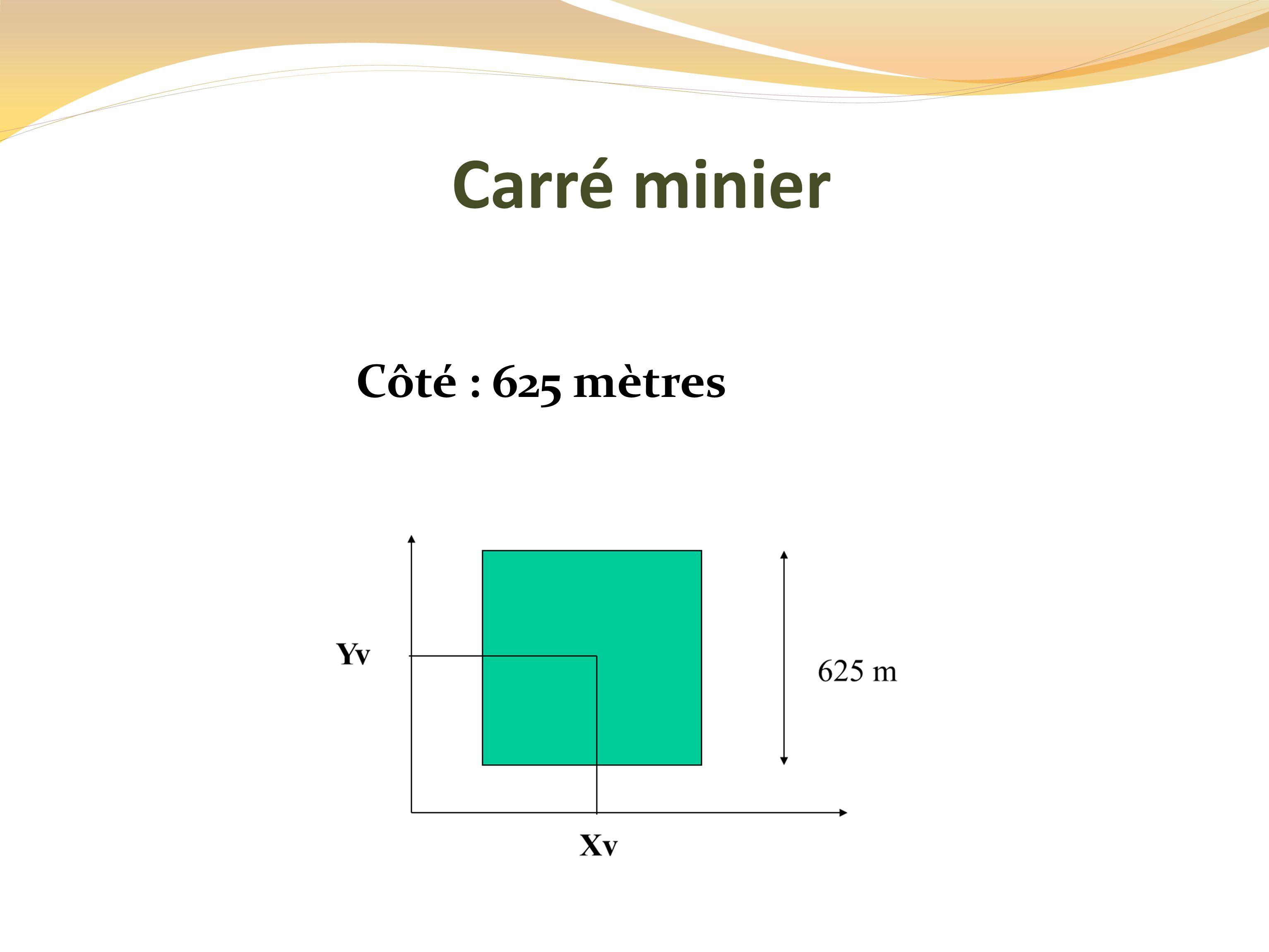 Carré minier Côté : 625 mètres