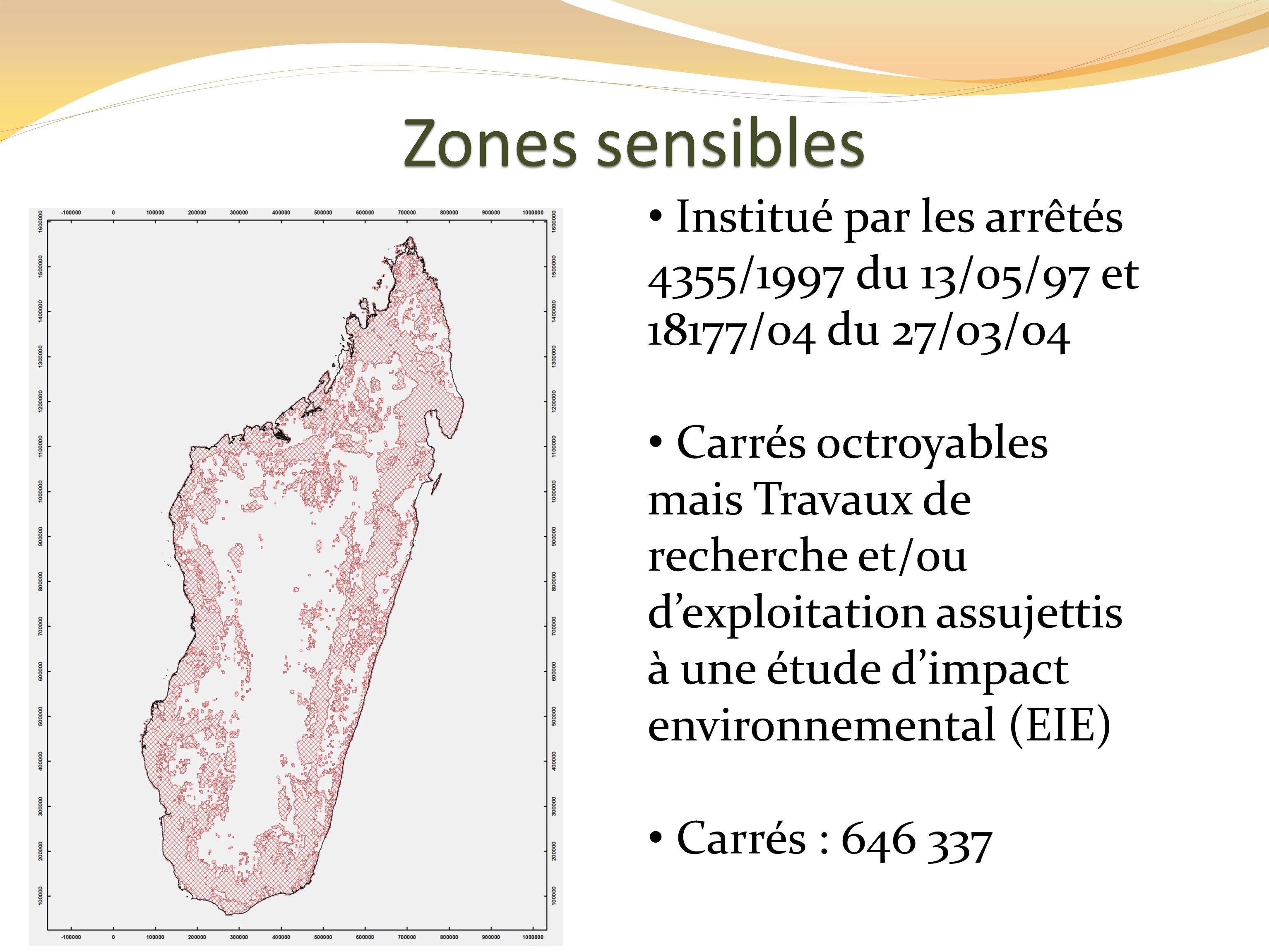 Zones sensibles Institué par les arrêtés 4355/1997 du 13/05/97 et 18177/04 du 27/03/04.