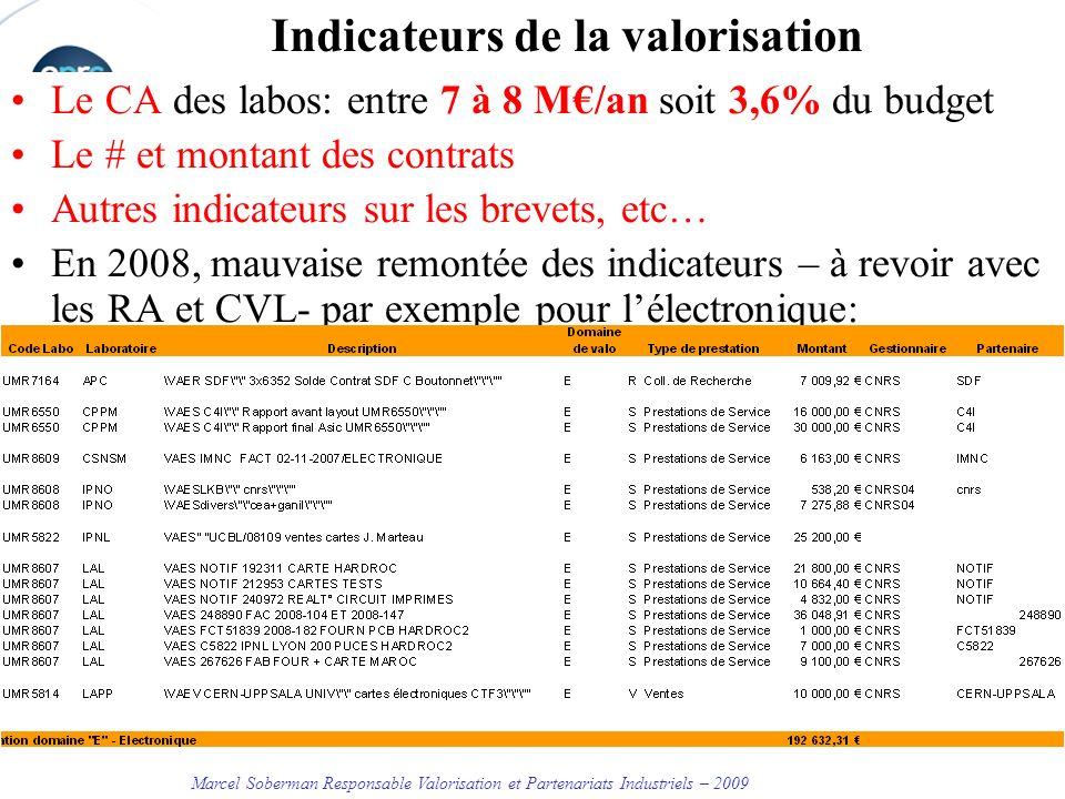 Indicateurs de la valorisation
