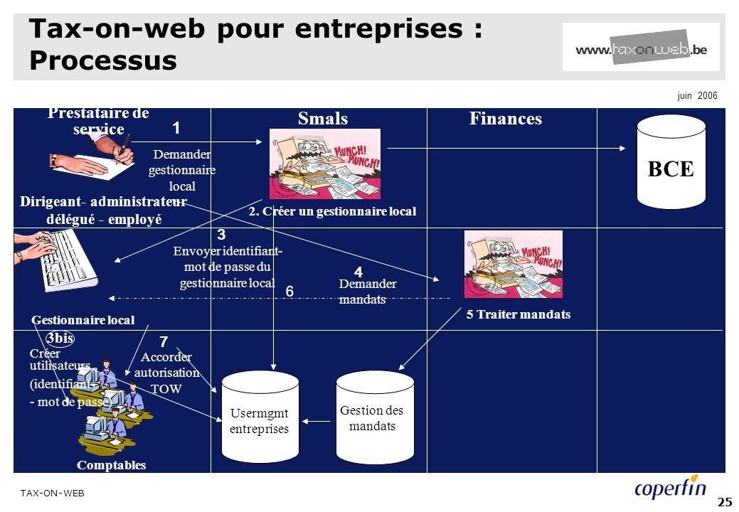Tax-on-web pour entreprises : Processus