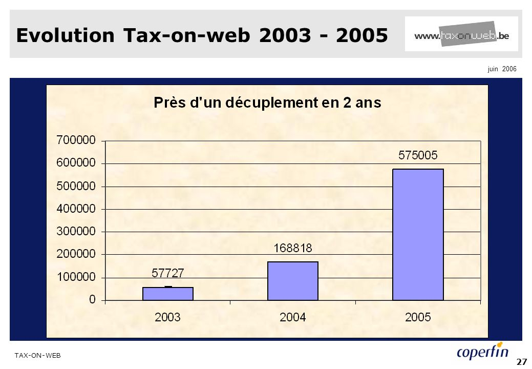 Evolution Tax-on-web 2003 - 2005