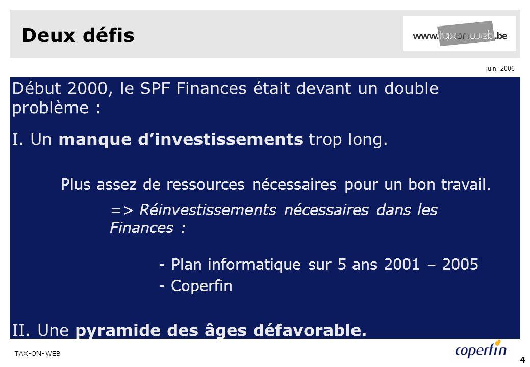 Deux défis Début 2000, le SPF Finances était devant un double problème : Un manque d'investissements trop long.