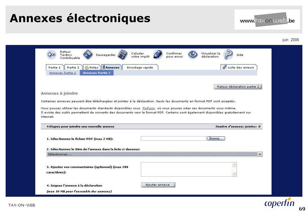 Annexes électroniques
