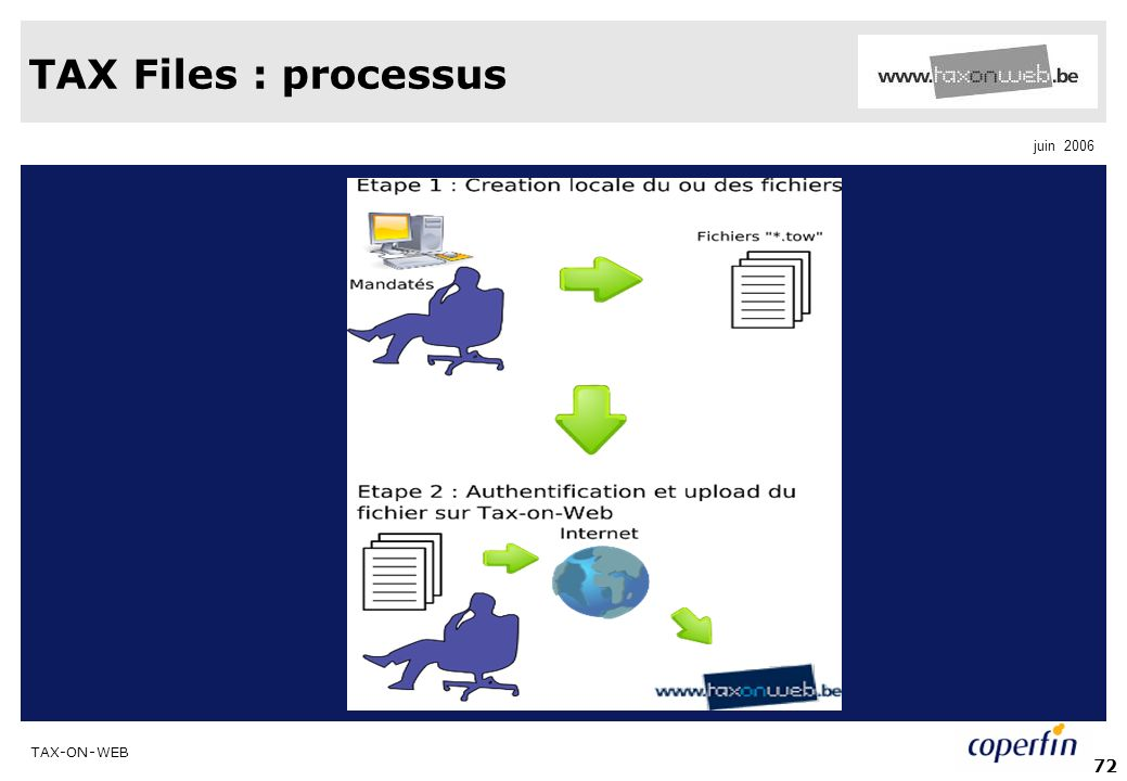 TAX Files : processus