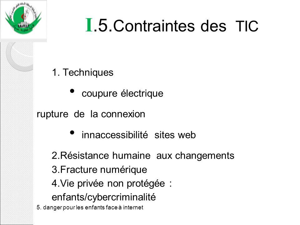 I.5.Contraintes des TIC 1. Techniques coupure électrique