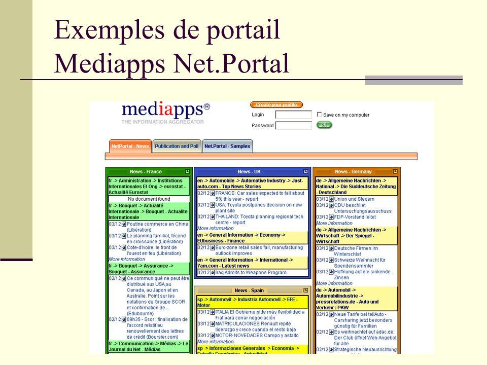 Exemples de portail Mediapps Net.Portal