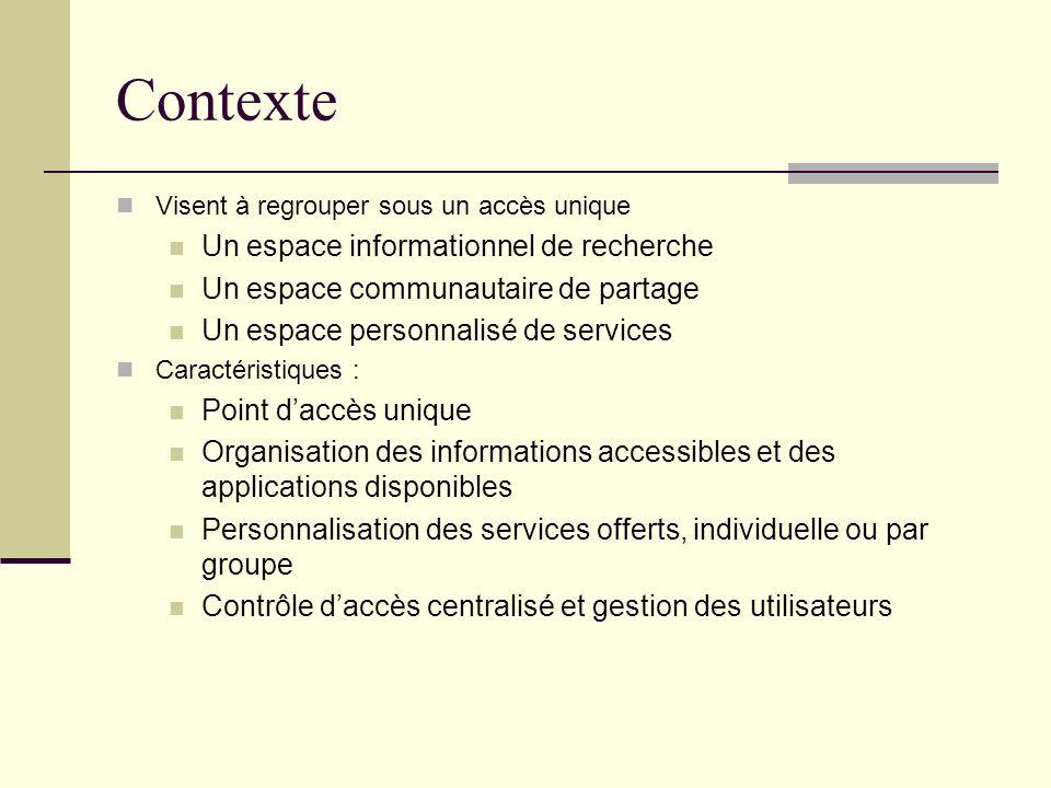 Contexte Un espace informationnel de recherche