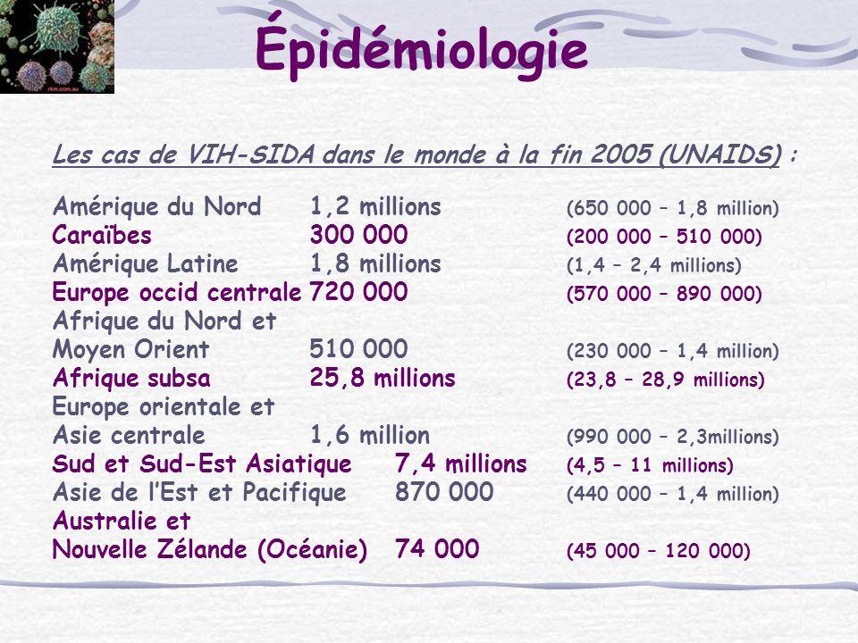 Épidémiologie Les cas de VIH-SIDA dans le monde à la fin 2005 (UNAIDS) : Amérique du Nord 1,2 millions (650 000 – 1,8 million)