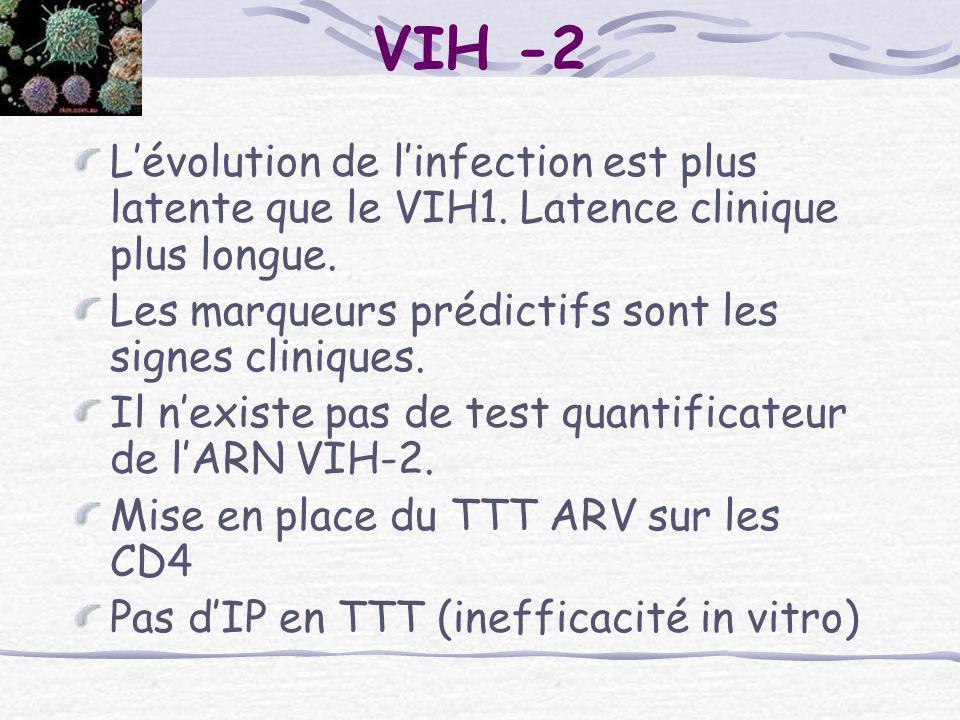 VIH -2 L'évolution de l'infection est plus latente que le VIH1. Latence clinique plus longue. Les marqueurs prédictifs sont les signes cliniques.
