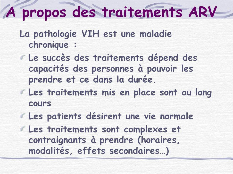 A propos des traitements ARV