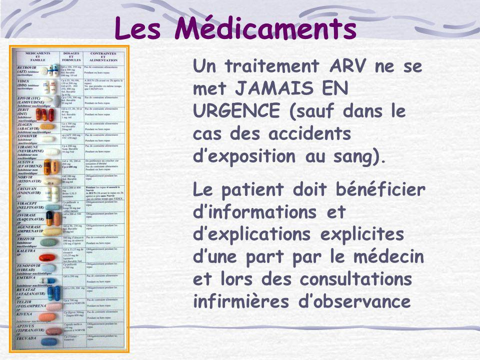 Les Médicaments Un traitement ARV ne se met JAMAIS EN URGENCE (sauf dans le cas des accidents d'exposition au sang).