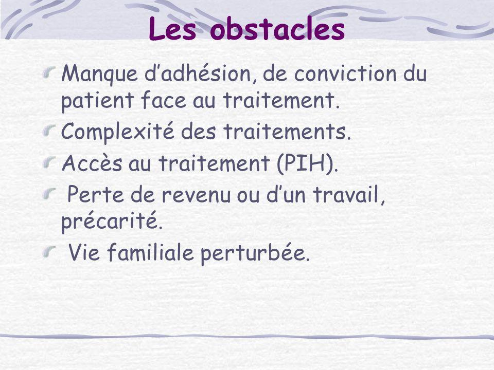 Les obstacles Manque d'adhésion, de conviction du patient face au traitement. Complexité des traitements.