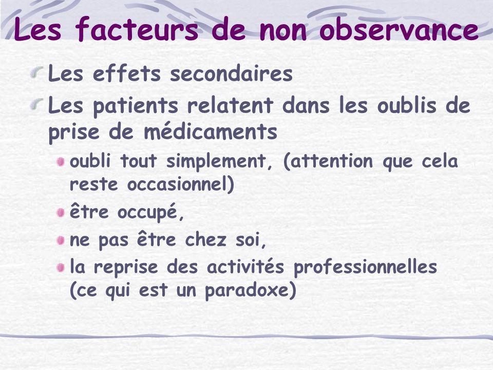 Les facteurs de non observance