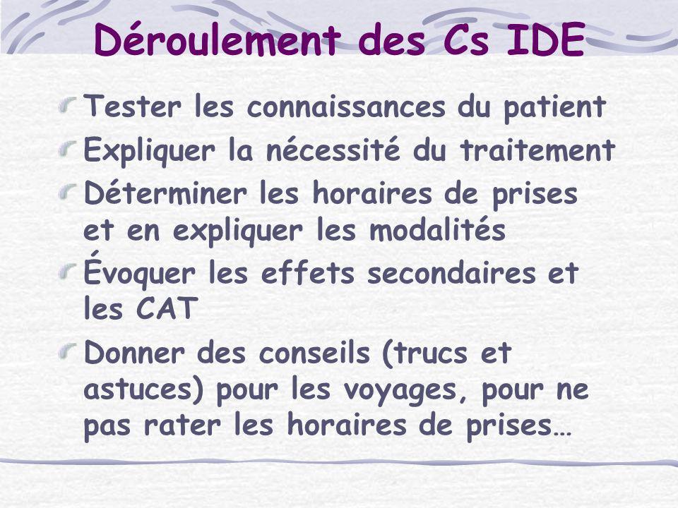Déroulement des Cs IDE Tester les connaissances du patient