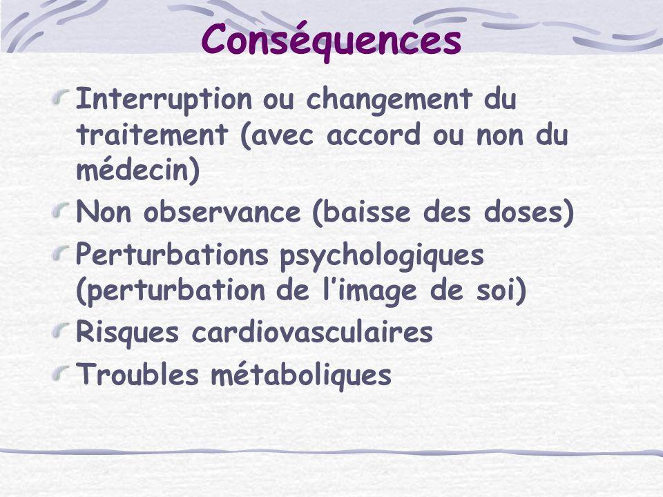 Conséquences Interruption ou changement du traitement (avec accord ou non du médecin) Non observance (baisse des doses)