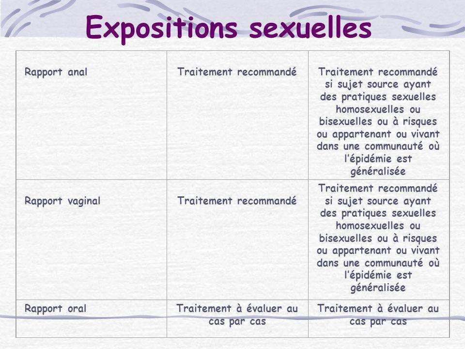 Expositions sexuelles