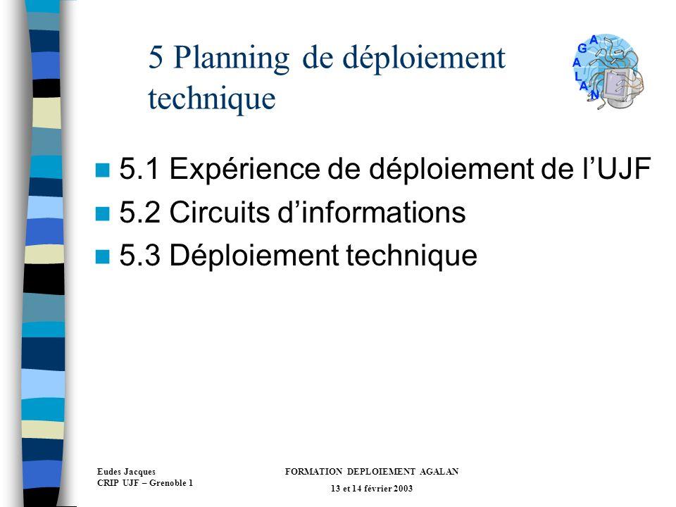 5 Planning de déploiement technique