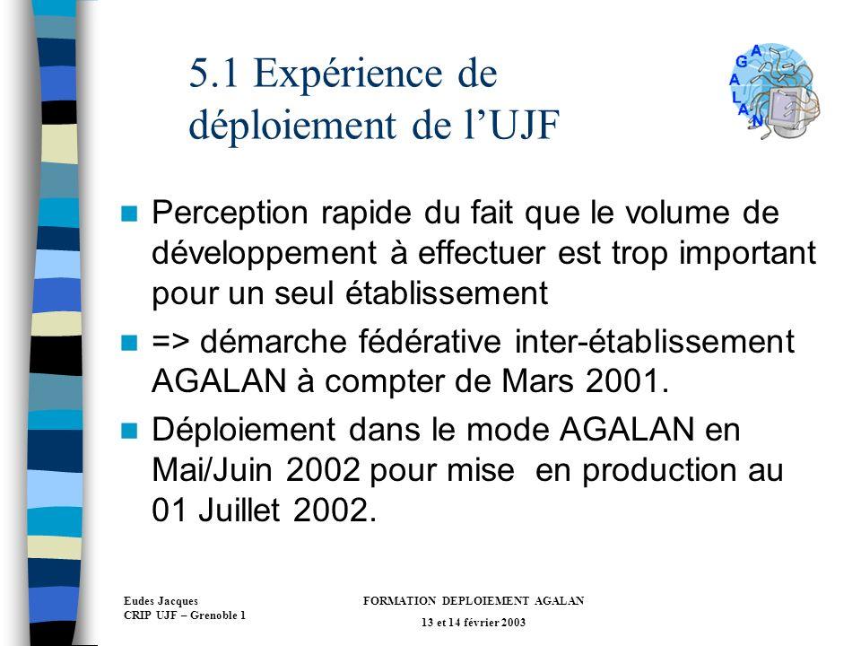 5.1 Expérience de déploiement de l'UJF