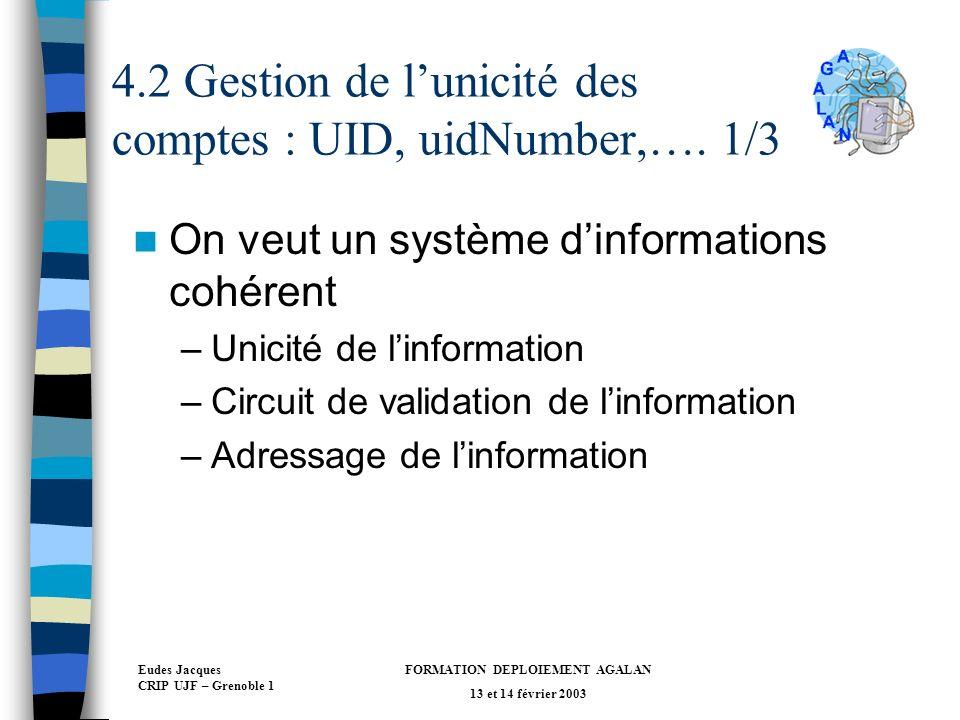 4.2 Gestion de l'unicité des comptes : UID, uidNumber,…. 1/3