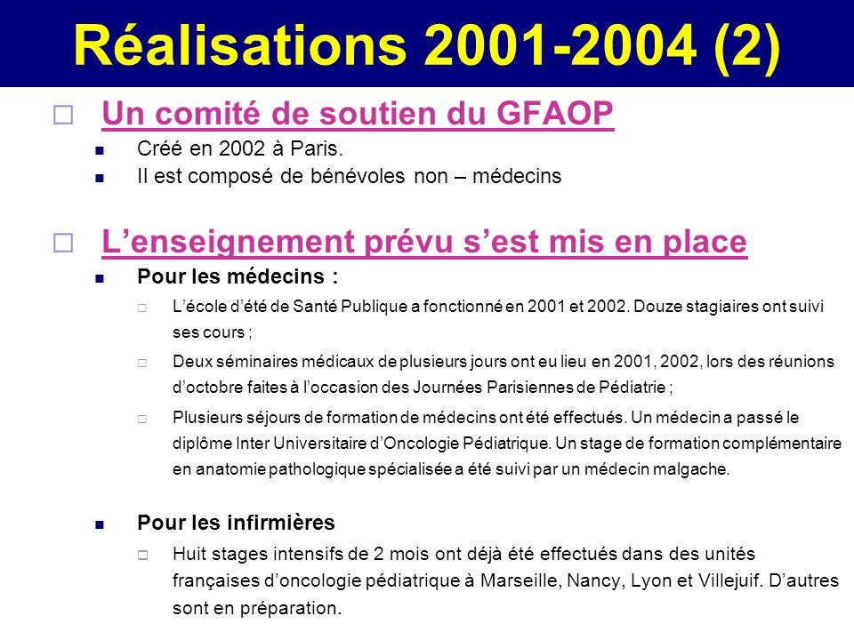 Réalisations 2001-2004 (2) Un comité de soutien du GFAOP