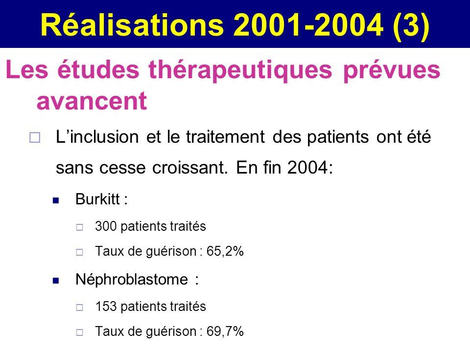 Réalisations 2001-2004 (3) Les études thérapeutiques prévues avancent