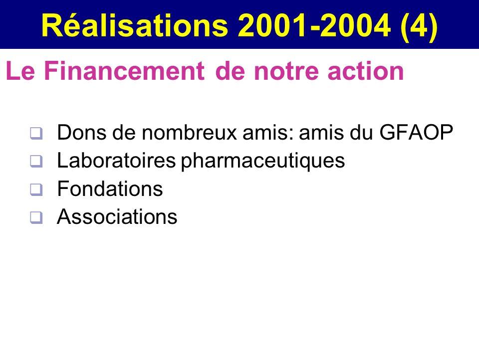 Réalisations 2001-2004 (4) Le Financement de notre action