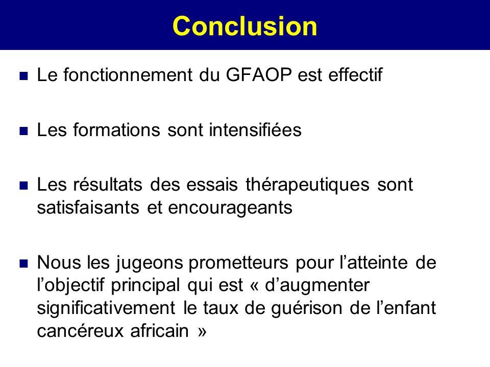 Conclusion Le fonctionnement du GFAOP est effectif