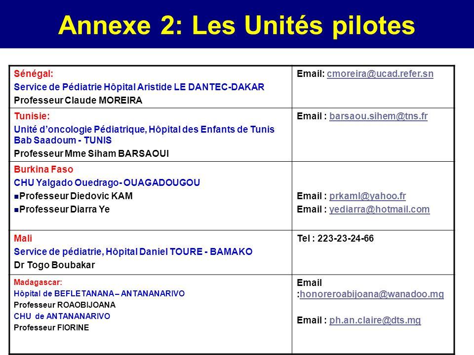 Annexe 2: Les Unités pilotes