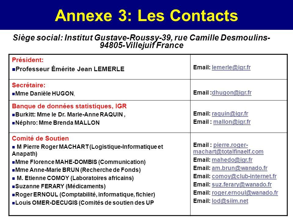 Annexe 3: Les Contacts Siège social: Institut Gustave-Roussy-39, rue Camille Desmoulins-94805-Villejuif France.