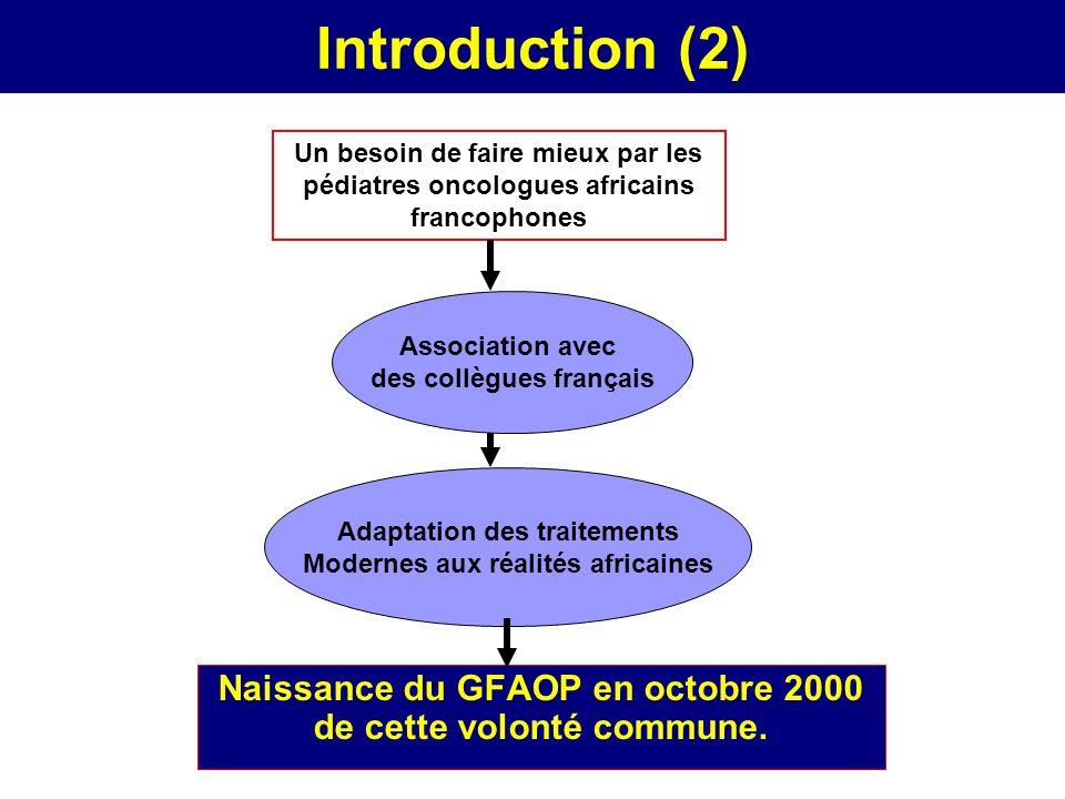 Introduction (2) Un besoin de faire mieux par les pédiatres oncologues africains francophones. Association avec.
