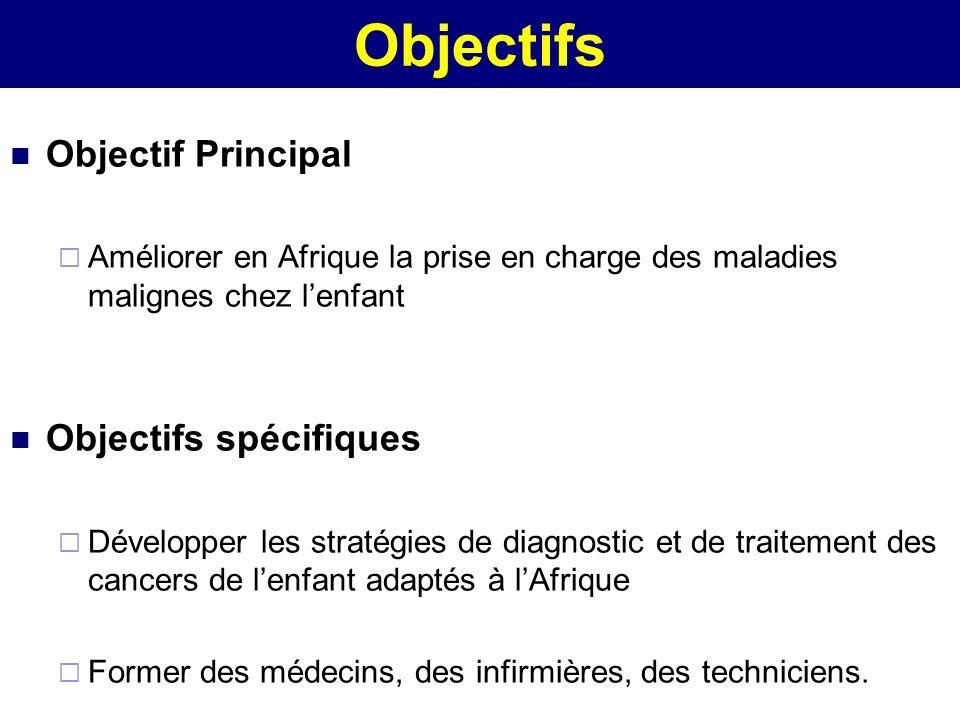 Objectifs Objectif Principal Objectifs spécifiques