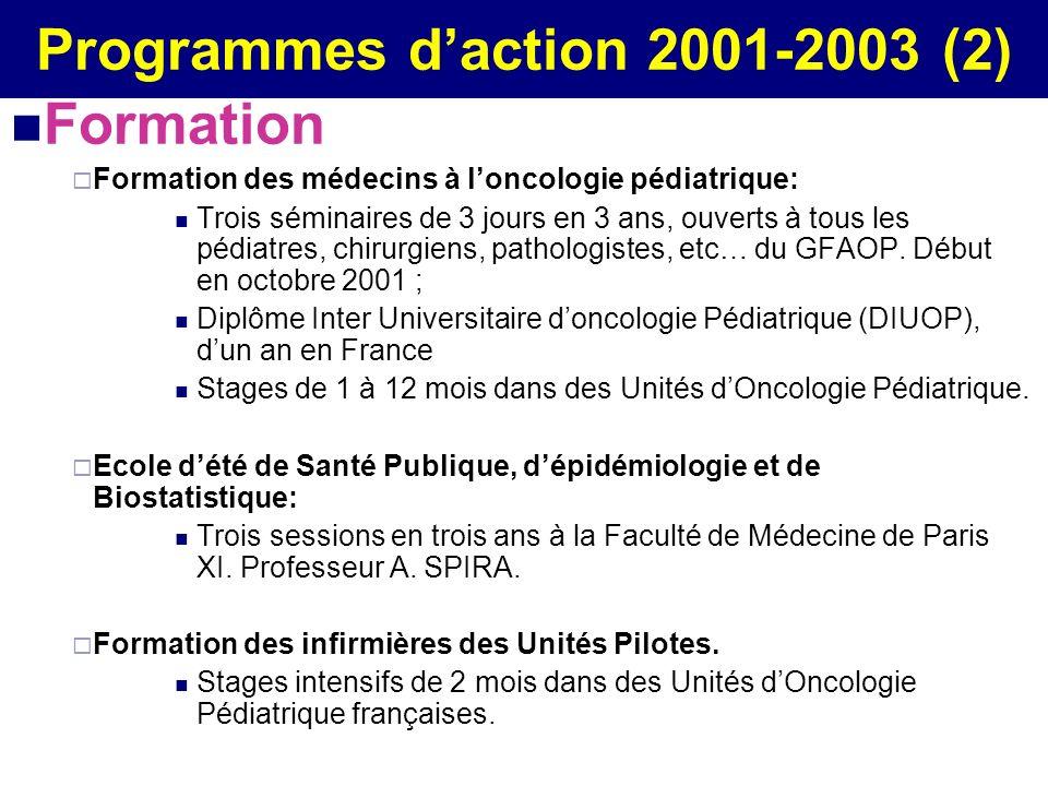 Programmes d'action 2001-2003 (2)