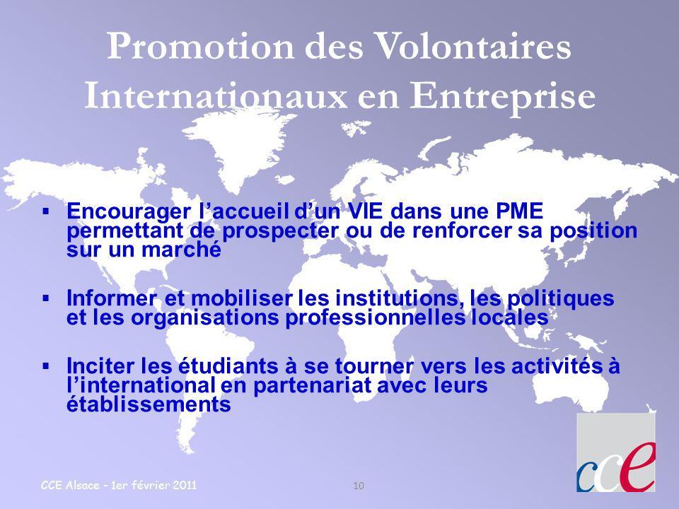 Promotion des Volontaires Internationaux en Entreprise