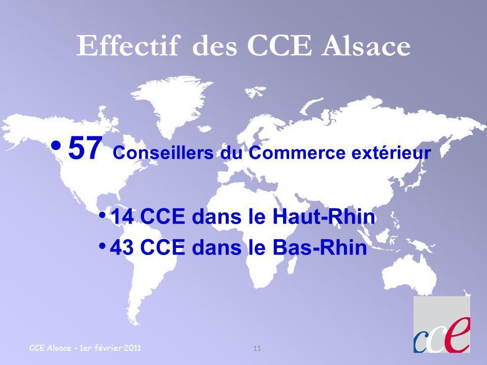 Effectif des CCE Alsace