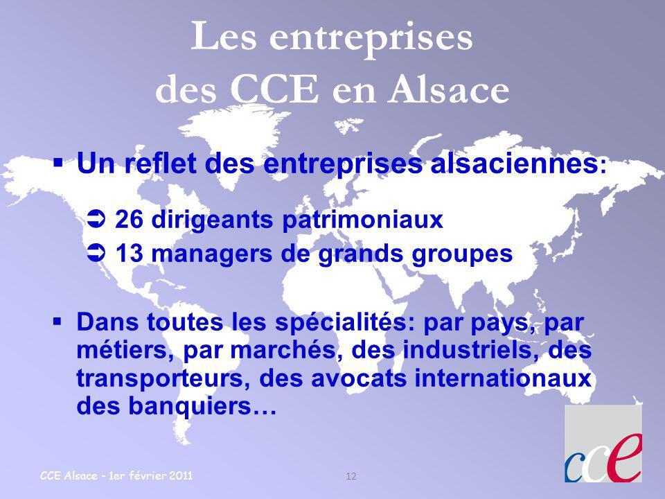 Les entreprises des CCE en Alsace