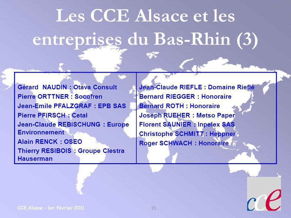 Les CCE Alsace et les entreprises du Bas-Rhin (3)