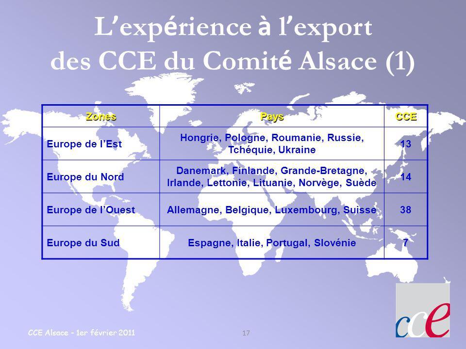 L'expérience à l'export des CCE du Comité Alsace (1)