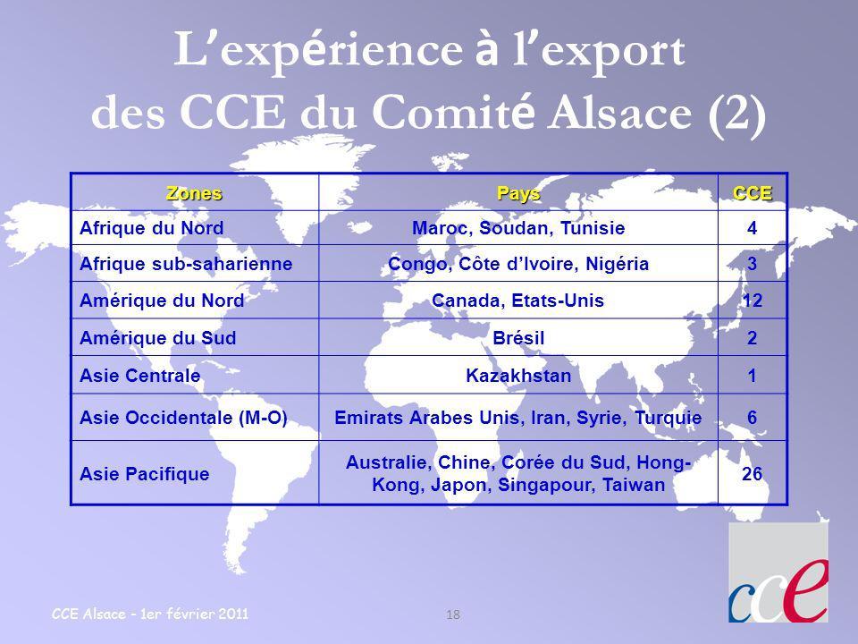 L'expérience à l'export des CCE du Comité Alsace (2)