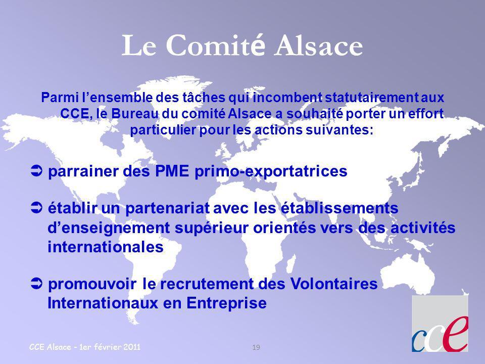 Le Comité Alsace  parrainer des PME primo-exportatrices